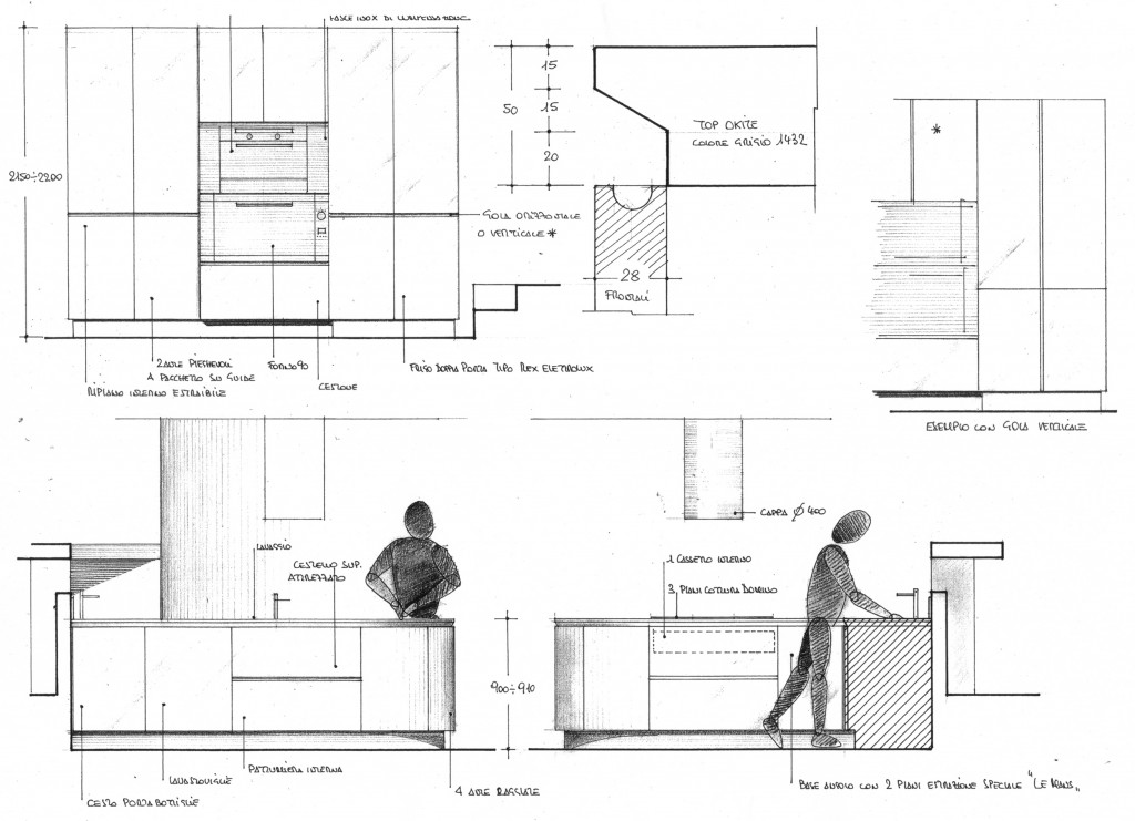Area kitchen - elevations